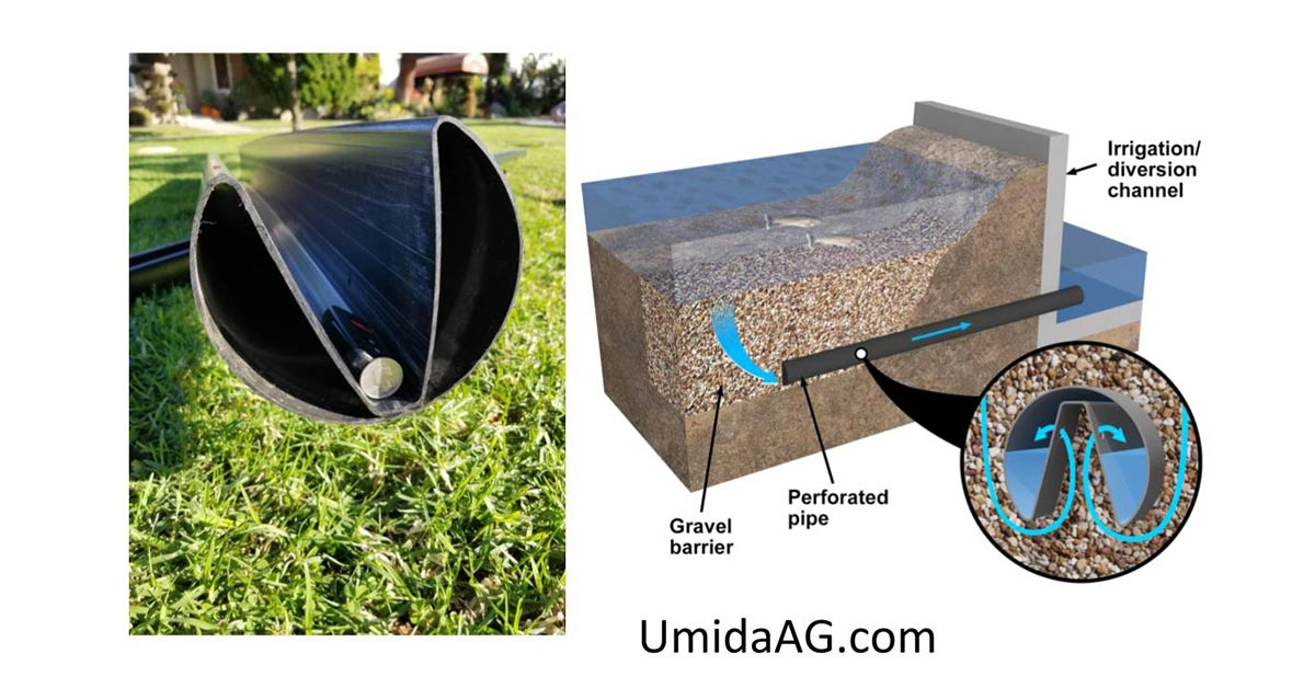 The Aquifer Pipe Infiltration Bed a 100% Fish Exclusion Solution.